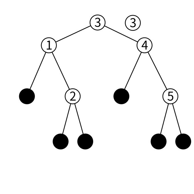 btreeの削除の図1