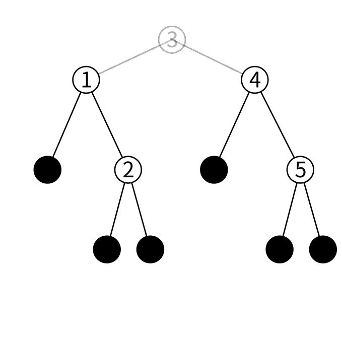 btreeの削除の図2