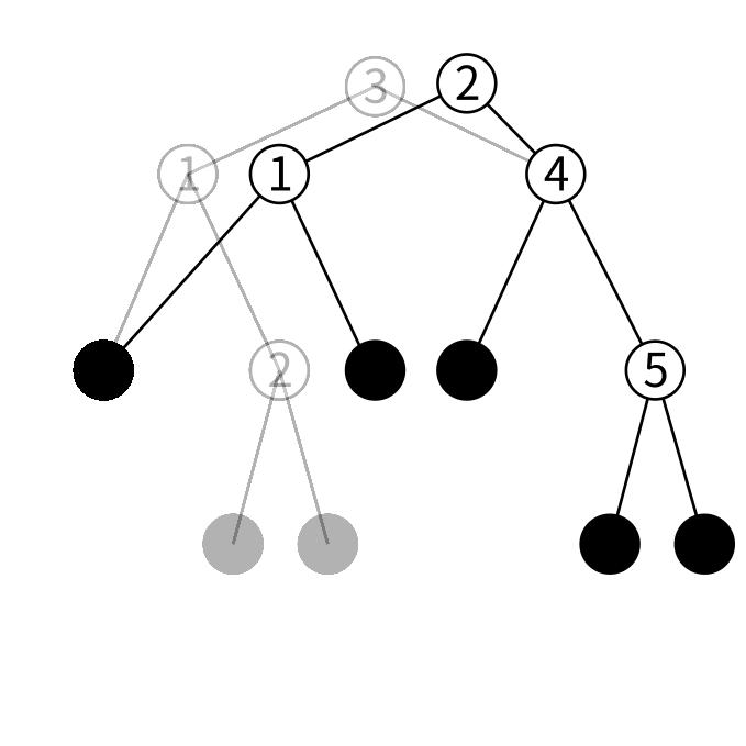 btreeの削除の図3