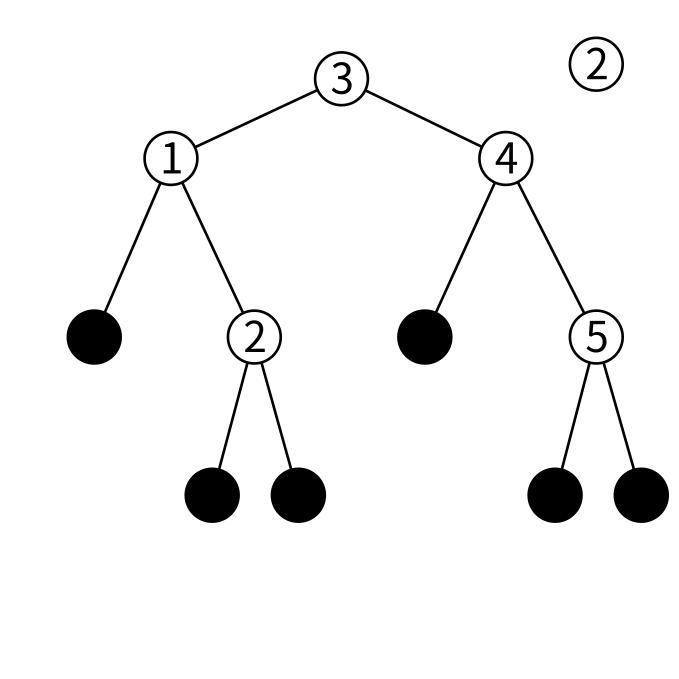 btreeの検索の図1